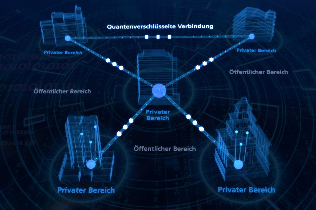 Visualisierung von Multi-User-Netzen.